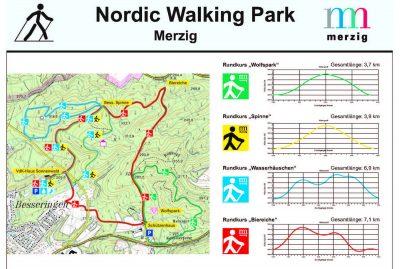 Nordic Walking Karte