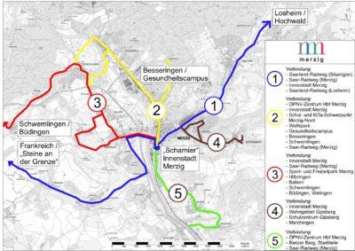Der Übersichtsplan zeigt die Radrouten in der Gesamtstadt Merzig. Die erste Verbindung umfasst den Saarland-Radweg in Silwingen und den Saar-Radweg in Merzig, sowie die Innenstadt Merzigs und den Saarland-Radweg in Losheim. In Richtung Silwingen führt der Weg in die Richtung von Steine an der Grenze. In Richtung Losheim führt der Weg durch Brotdorf. Die zweite Verbindung verbindet das ÖPNV-Zentrum Hauptbahnhof Merzig, die Innenstadt Merzigs, den Schul- und Kita-Schwerpunkt, Merzig-Nord, den Wolfspark, den Gesundheitscampus, Besseringen, Schwemlingen und den Saar-Radweg in Merzig. Er endet zum einen in der Innenstadt, zum anderen am Schützenhaus und führt rund in Schwemlingen. Der dritte Weg verbindet die Innenstadt Merzig mit dem Saar-Radweg in Merzig, den Sport- und Freizeitpark Merzig, Hilbringen, Ballern, Schwemlingen, Büdingen und Wellingen. Er endet einerseits in der Innenstadt und führt in der anderen Richtung nach Schwemlingen bzw. Büdingen. Der Vierte Weg verbindet das ÖPNV-Zentrum Hauptbahnhof Merzig mit den Stadtteilen des Bietzer Bergs und dem Saar-Radweg in Merzig. Alle Wege sind durch die Merziger Innenstadt verbunden, die dadurch wie ein Scharnier wirkt.